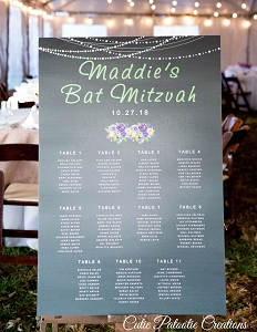 Table Seating Chart - Rustic Chalk with Flowers