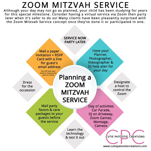 Planning a Zoom Virtual Bar or Bat Mitzvah Service